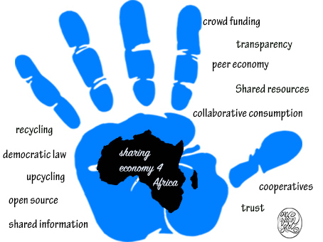 sharing economy africa
